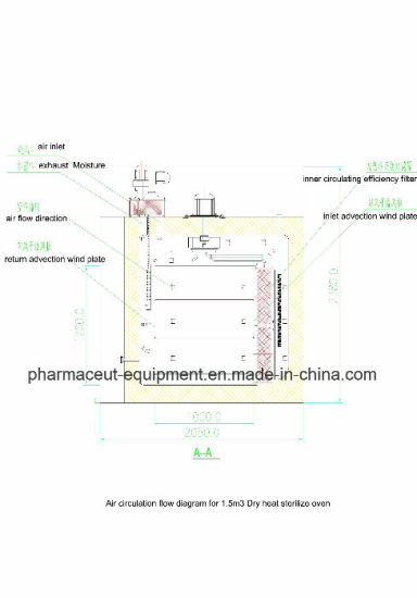 Dmh Vial Ampoule Bottle Dry Heat Sterilizer Machine (100 class)
